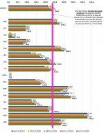 grafico-concelhos-em-risco-1052x1536.jpg